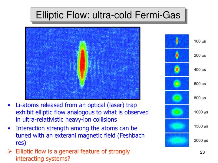 Elliptic Flow: ultra-cold Fermi-Gas