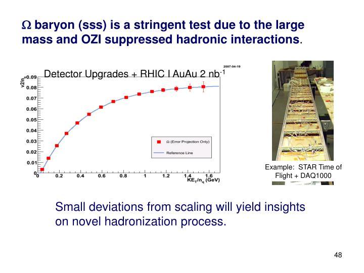 Detector Upgrades + RHIC I AuAu 2 nb