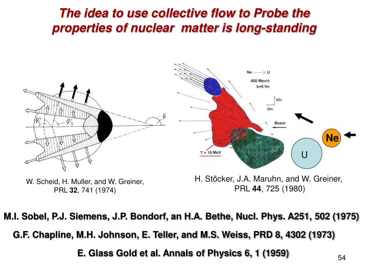 The idea to use collective flow to Probe the properties of nuclear  matter is long-standing