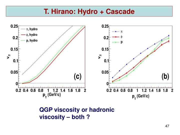 T. Hirano: Hydro + Cascade