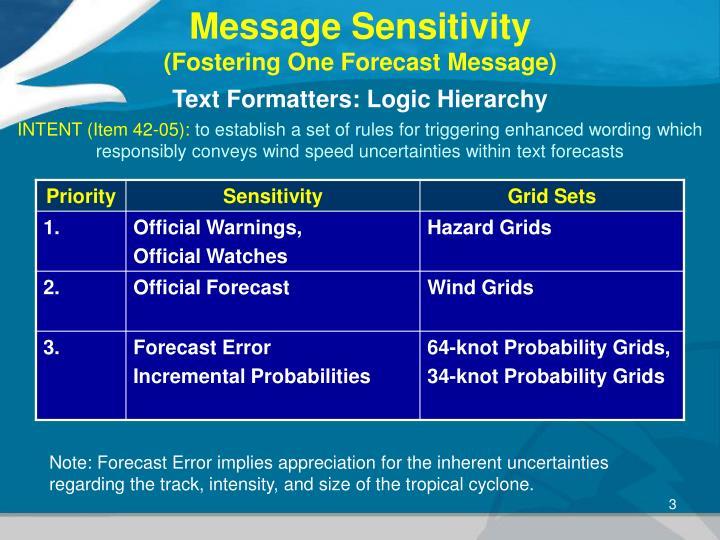 Message Sensitivity