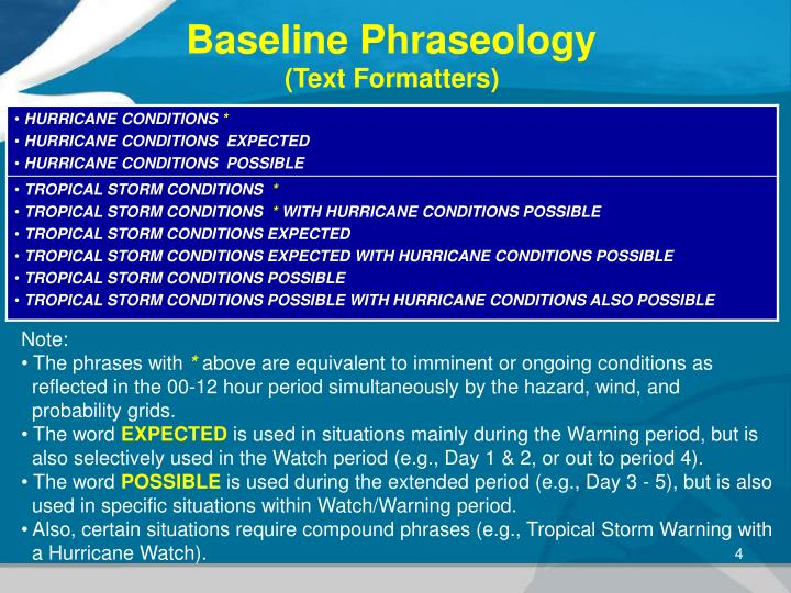 Baseline Phraseology