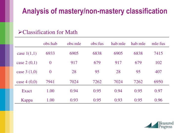Analysis of mastery/non-mastery classification