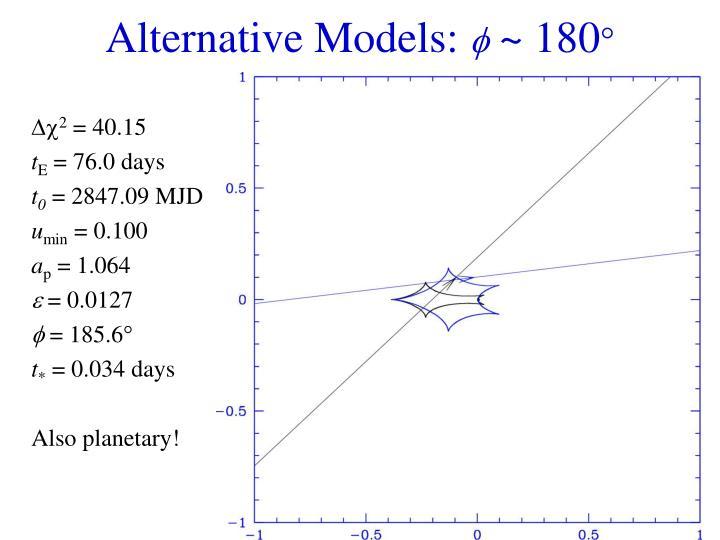 Alternative Models: