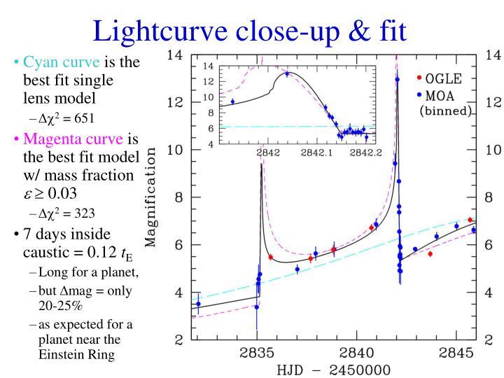 Lightcurve close-up & fit