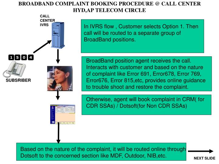 In IVRS flow , Customer selects Option 1. Then call will be routed to a separate group of BroadBand positions.
