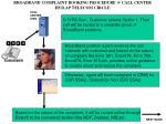 broadband complaint booking procedure @ call center hyd ap telecom circle