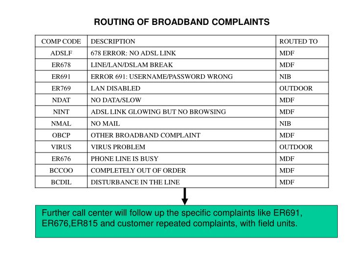 ROUTING OF BROADBAND COMPLAINTS
