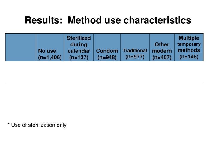 Results:  Method use characteristics
