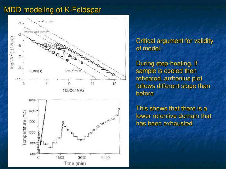 MDD modeling of K-Feldspar