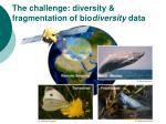 the challenge diversity fragmentation of bio diversity data