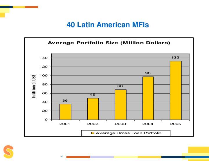 40 Latin American MFIs