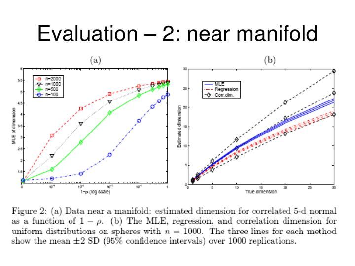 Evaluation – 2: near manifold