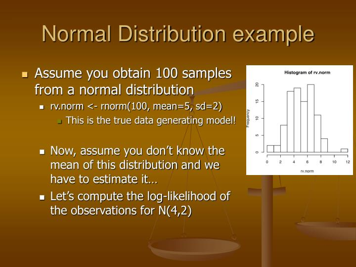Normal Distribution example