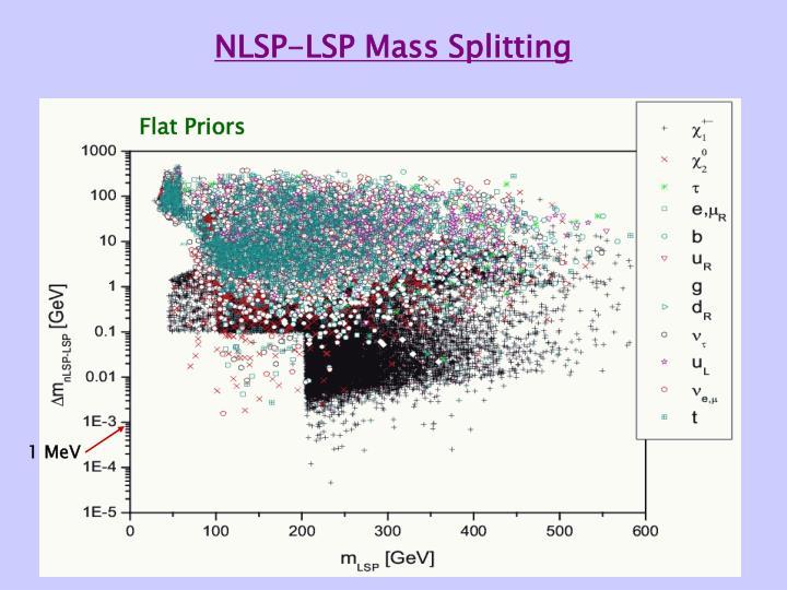 NLSP-LSP Mass Splitting