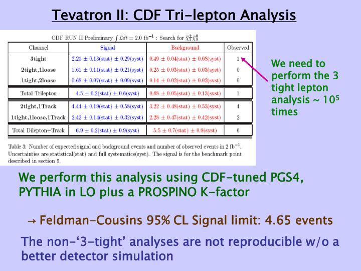 Tevatron II: CDF Tri-lepton Analysis