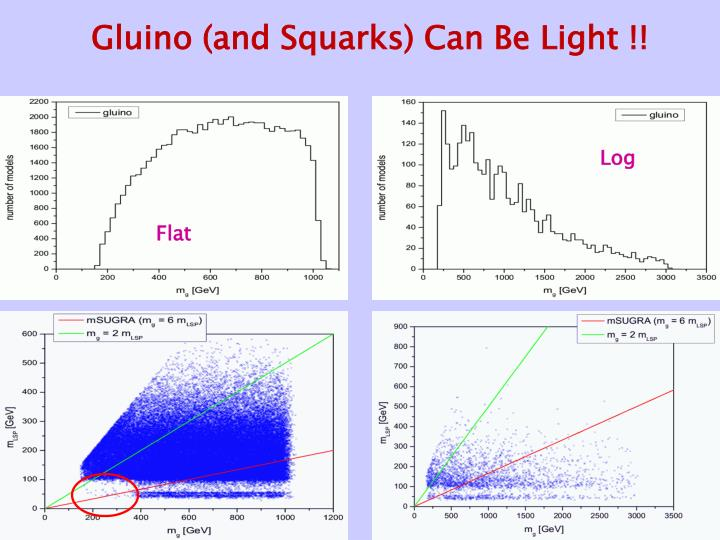 Gluino (and Squarks) Can Be Light !!