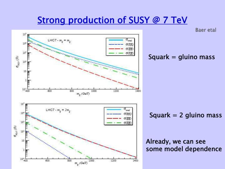 Strong production of SUSY @ 7 TeV