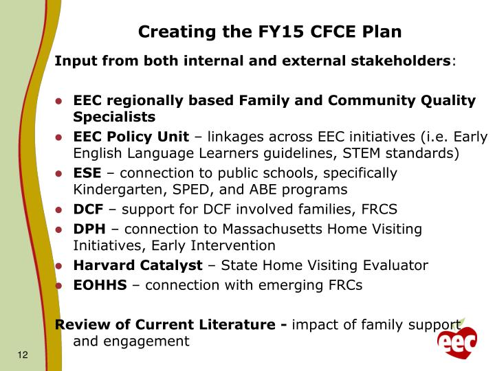 Creating the FY15 CFCE Plan