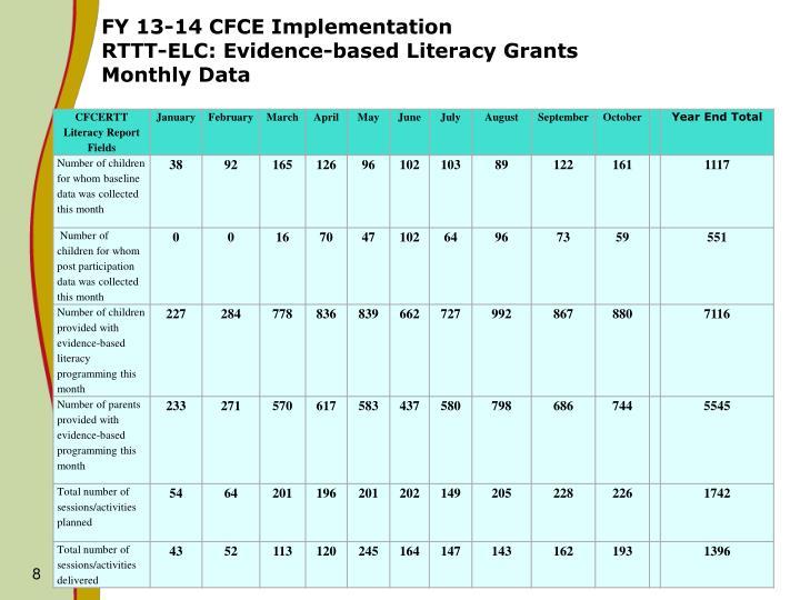 FY 13-14 CFCE Implementation