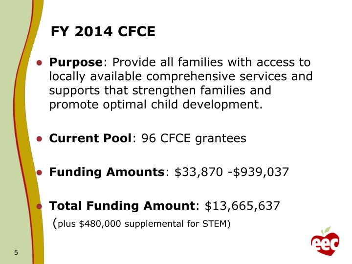 FY 2014 CFCE