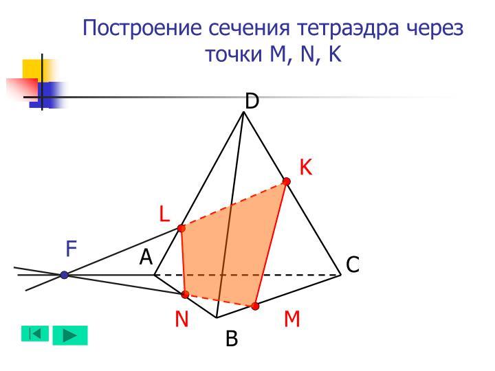 Построение сечения тетраэдра через  точки