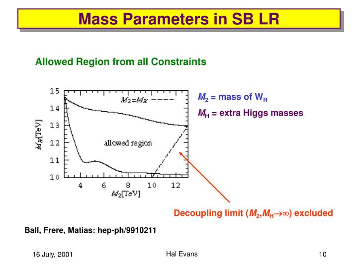 Mass Parameters in SB LR