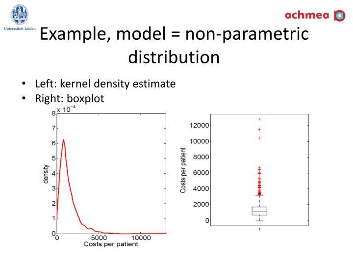 Example, model = non-parametric distribution