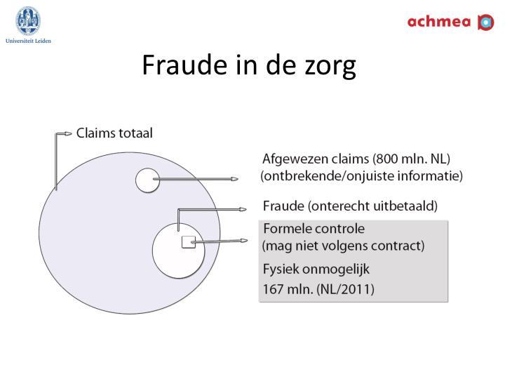 Fraude in de zorg