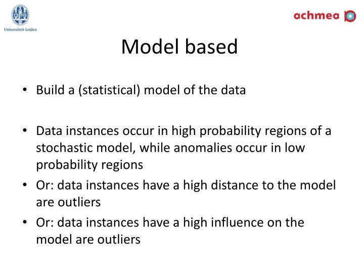 Model based