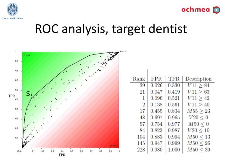 ROC analysis, target dentist