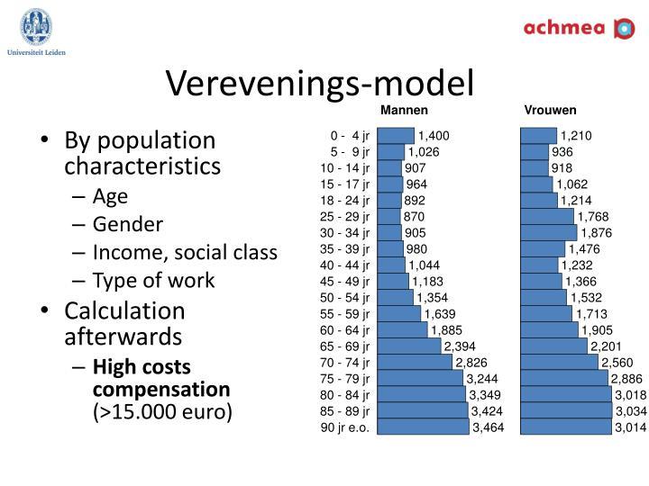 Verevenings-model