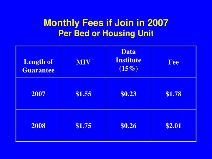 Monthly Fees if Join in 2007