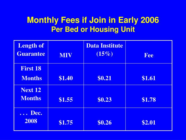 Monthly Fees if Join in Early 2006