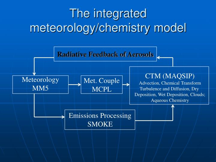 The integrated meteorology/chemistry model