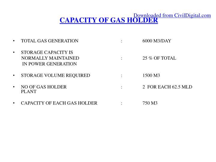 CAPACITY OF GAS HOLDER