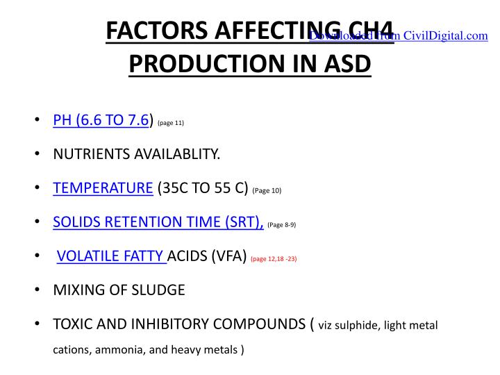 FACTORS AFFECTING CH4 PRODUCTION IN ASD