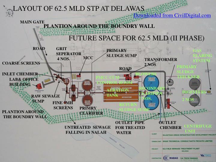 LAYOUT OF 62.5 MLD STP AT DELAWAS
