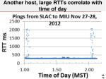 another host large rtts correlate with time of day