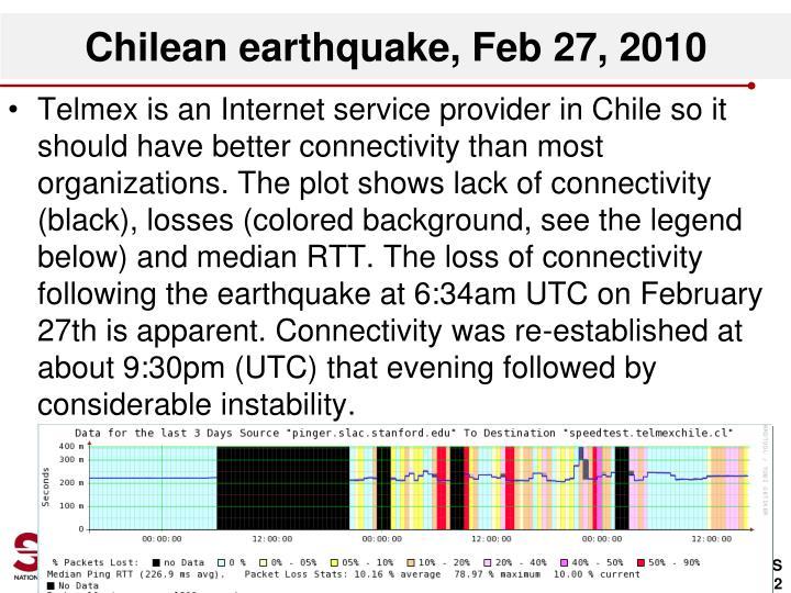 Chilean earthquake, Feb 27, 2010