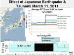 effect of japanese earthquake tsunami march 11 2011