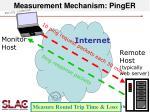 measurement mechanism pinger
