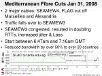 mediterranean fibre cuts jan 31 2008