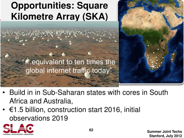 Opportunities: Square Kilometre Array (SKA)