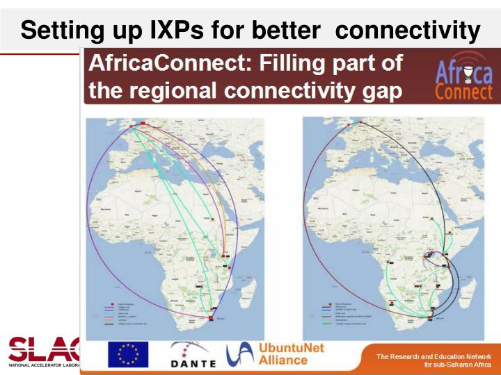 Setting up IXPs for better  connectivity