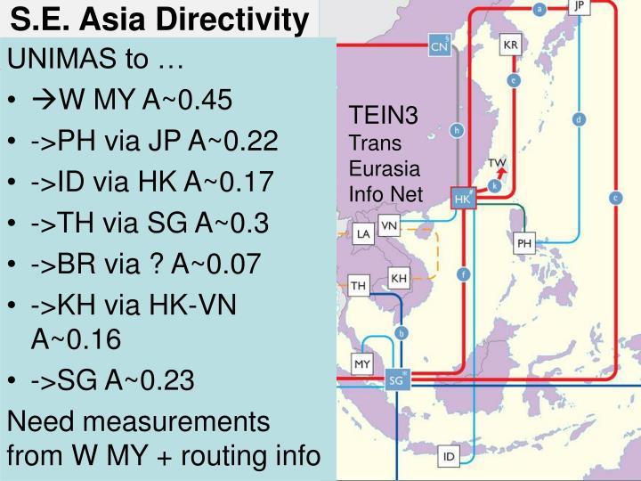 S.E. Asia Directivity