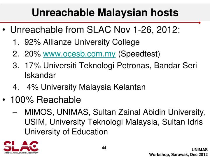Unreachable Malaysian hosts