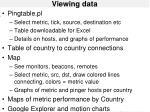 viewing data