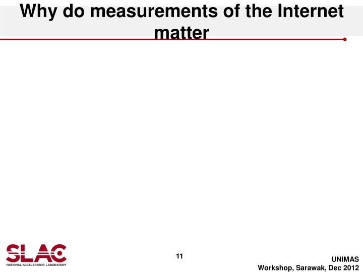 Why do measurements of the Internet matter