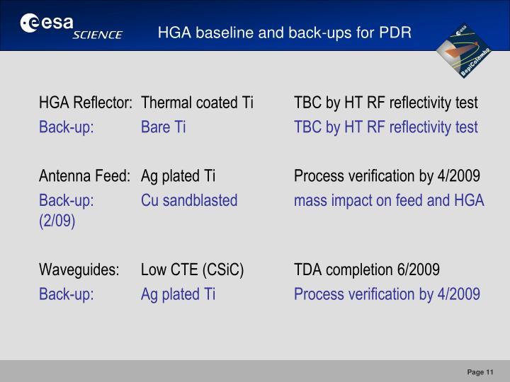 HGA baseline and back-ups for PDR